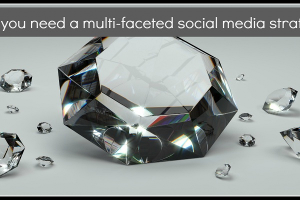 Social media can grow your business and get new customers and leads